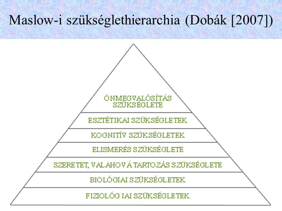 Maslow-i szükséglethierarchia (Dobák [2007])